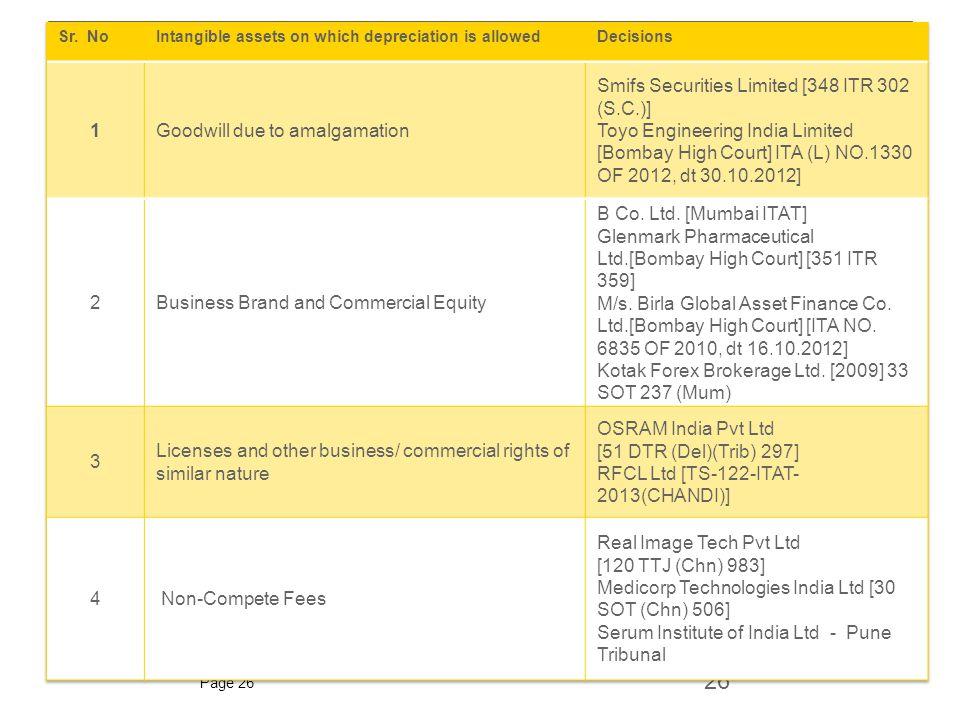 Brand received on amalgamation KEC International Ltd [41 SOT 43 (Mum)]